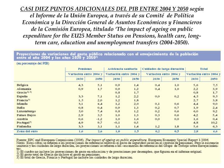CASI DIEZ PUNTOS ADICIONALES DEL PIB ENTRE 2004 Y 2050