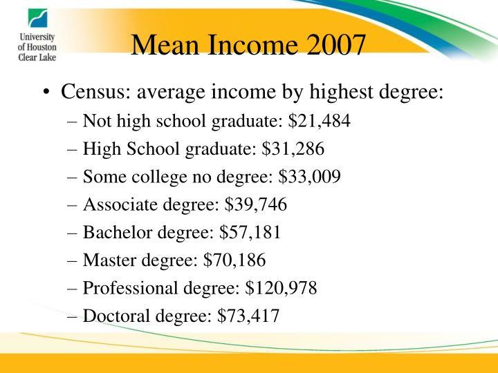 Mean Income 2007