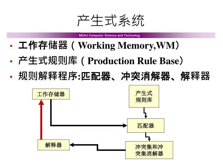 产生式系统