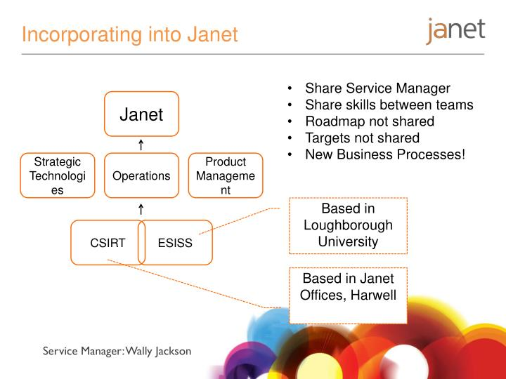 Incorporating into Janet