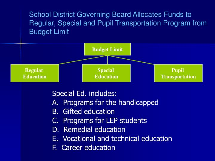 School District Governing Board Allocates Funds to