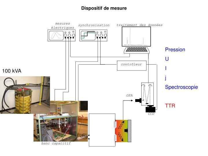 Dispositif de mesure