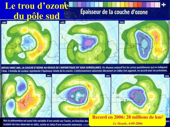 Le trou d'ozone du pôle sud