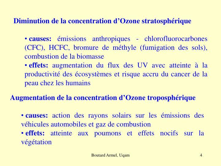 Diminution de la concentration d'Ozone stratosphérique