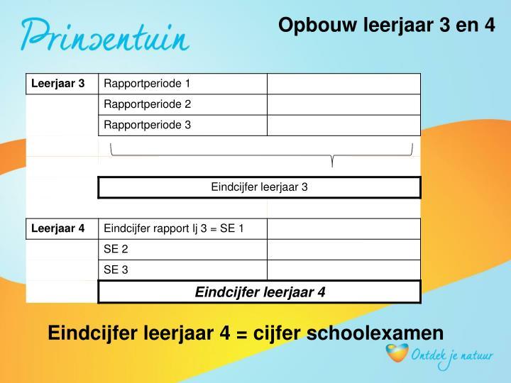Opbouw leerjaar 3 en 4