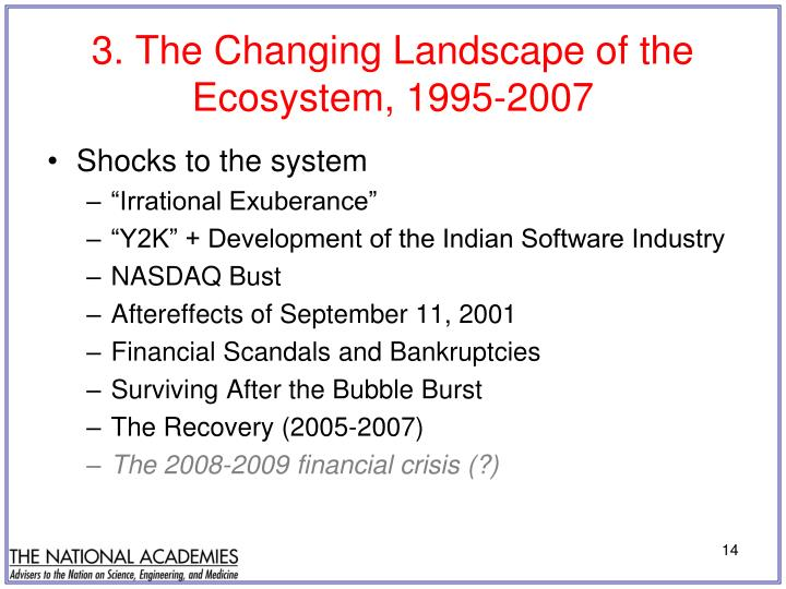 3. The Changing Landscape of the Ecosystem, 1995-2007