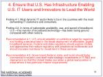 4 ensure that u s has infrastructure enabling u s it users and innovators to lead the world
