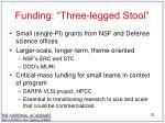 funding three legged stool
