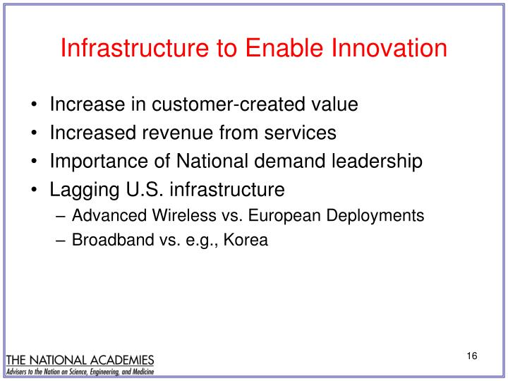 Infrastructure to Enable Innovation