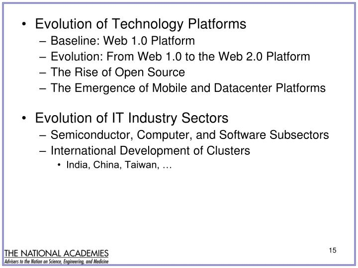 Evolution of Technology Platforms