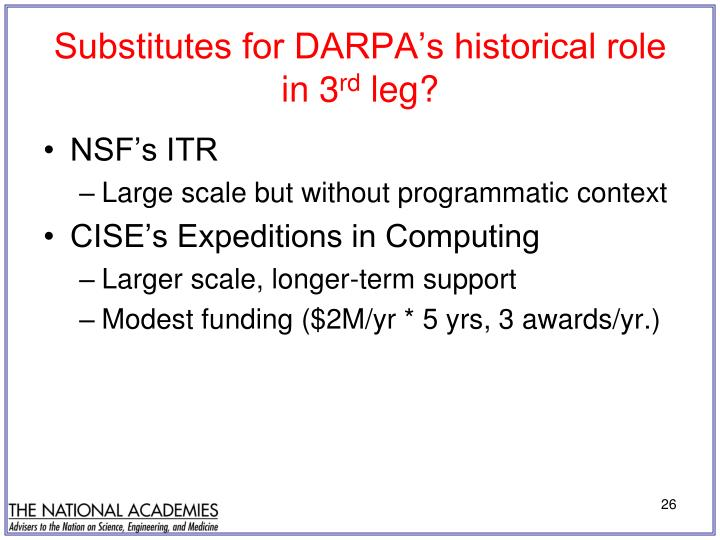 Substitutes for DARPA's historical role in 3