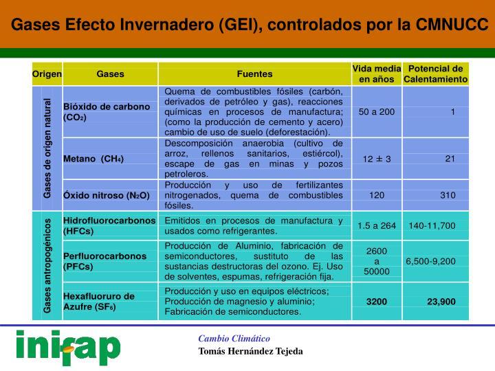 Gases Efecto Invernadero (GEI), controlados por la CMNUCC