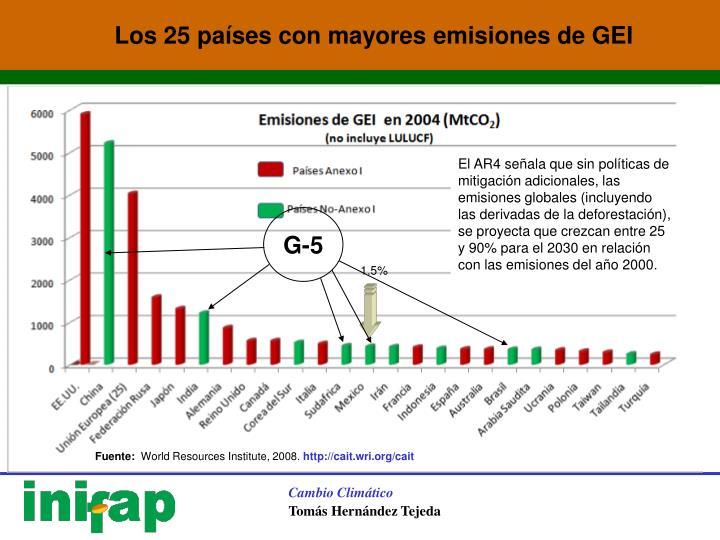 Los 25 países con mayores emisiones de GEI