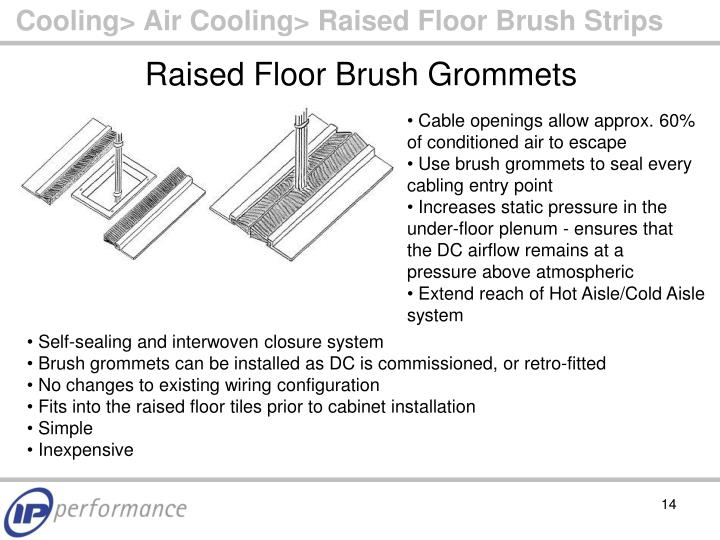 Cooling> Air Cooling> Raised Floor Brush Strips