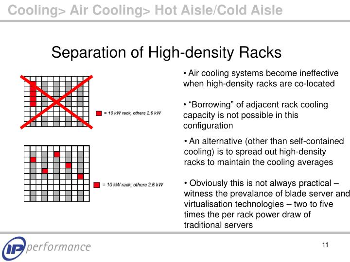 Cooling> Air Cooling> Hot Aisle/Cold Aisle