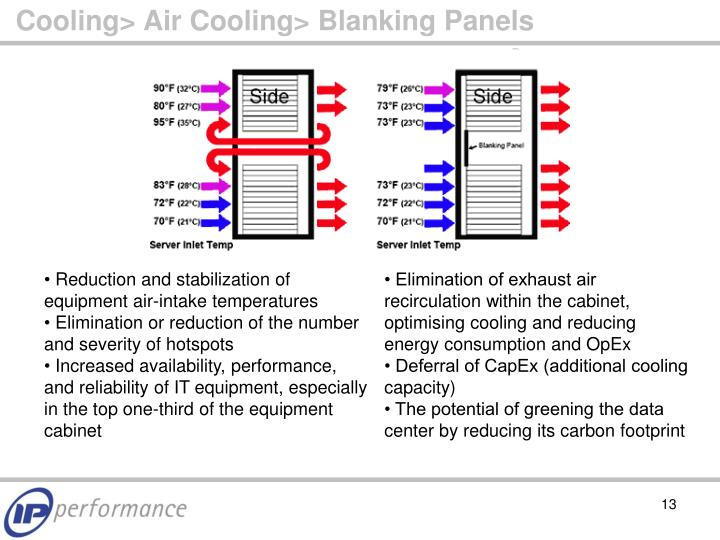 Cooling> Air Cooling> Blanking Panels
