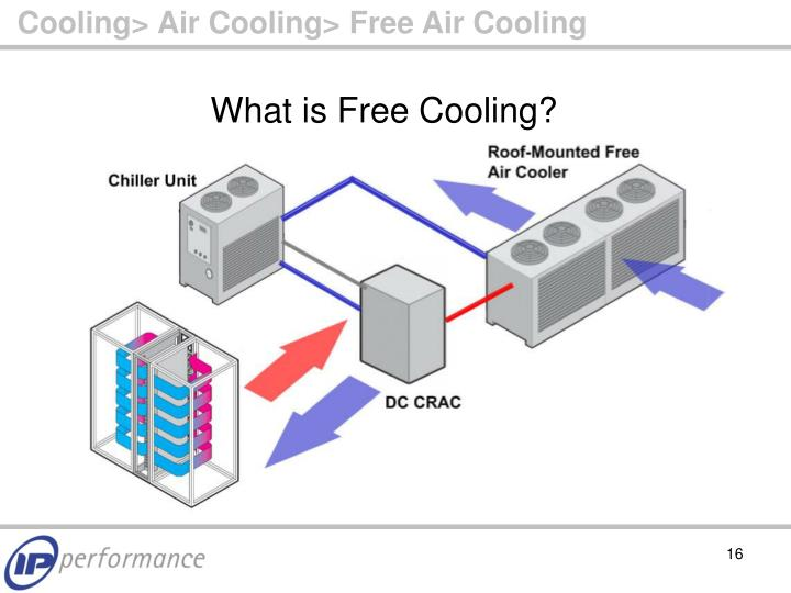 Cooling> Air Cooling> Free Air Cooling