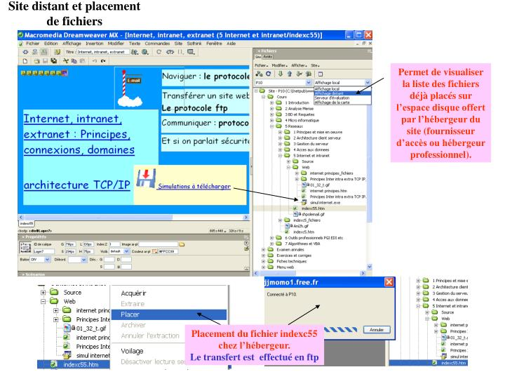 Site distant et placement de fichiers