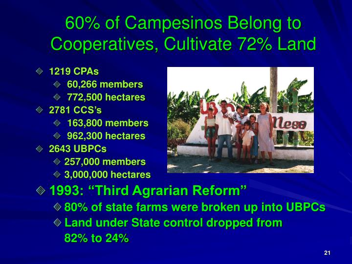60% of Campesinos Belong to Cooperatives, Cultivate 72% Land