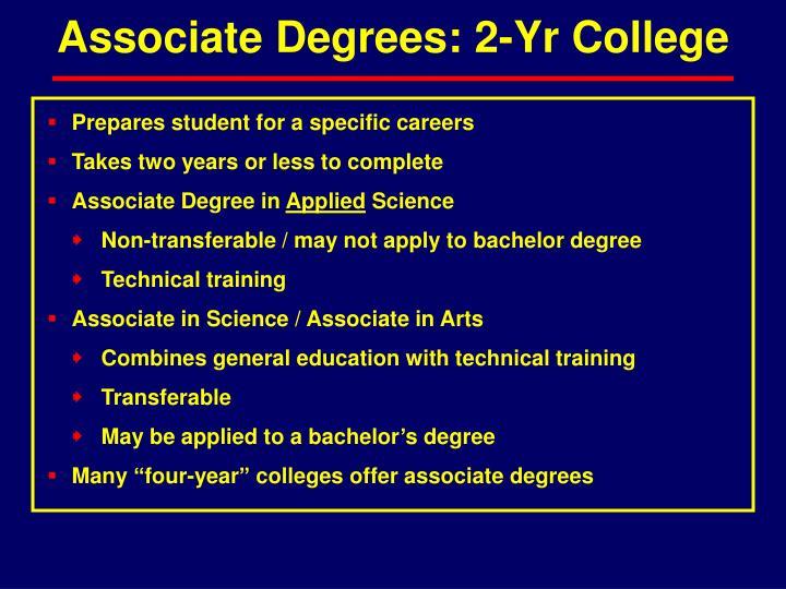 Associate Degrees: 2-Yr College