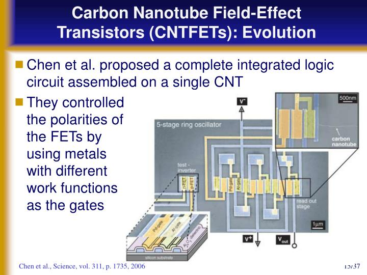 Carbon Nanotube Field-Effect Transistors (CNTFETs): Evolution