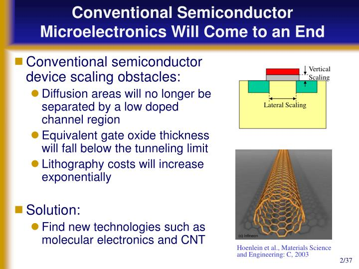 Conventional Semiconductor Microelectronics Will Come to an End
