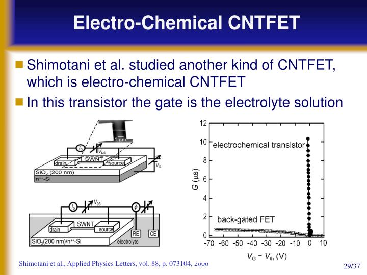 Electro-Chemical CNTFET
