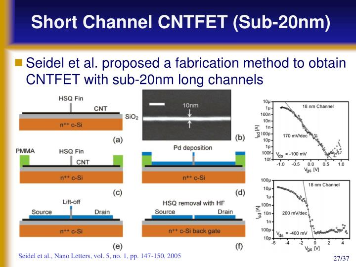 Short Channel CNTFET (Sub-20nm)