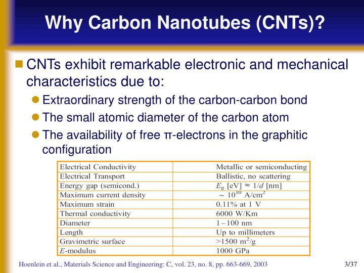 Why Carbon Nanotubes (CNTs)?
