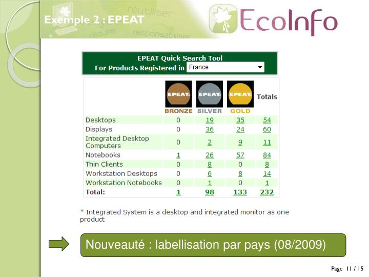 Exemple 2 : EPEAT