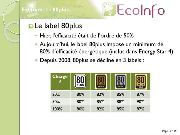 Exemple 1 : 80plus