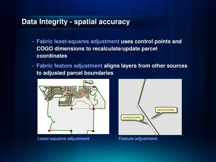Data Integrity - spatial accuracy