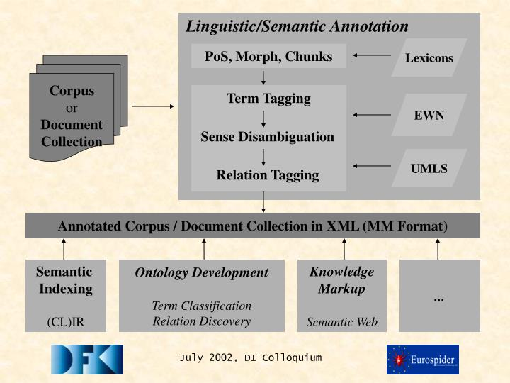 Linguistic/Semantic Annotation