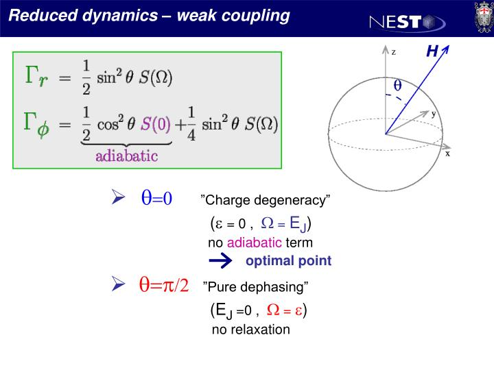 Reduced dynamics – weak coupling