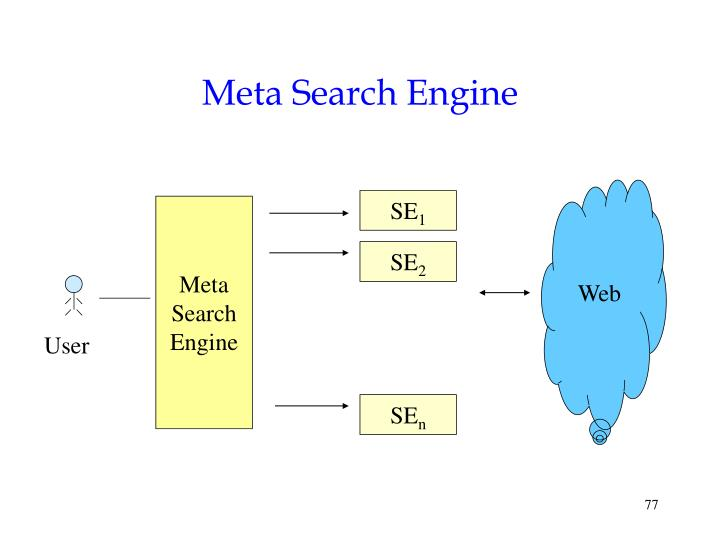 Meta Search Engine