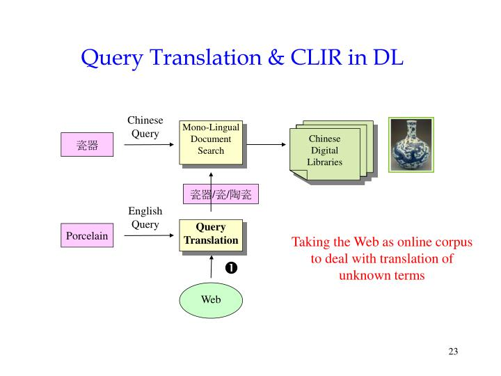English Query
