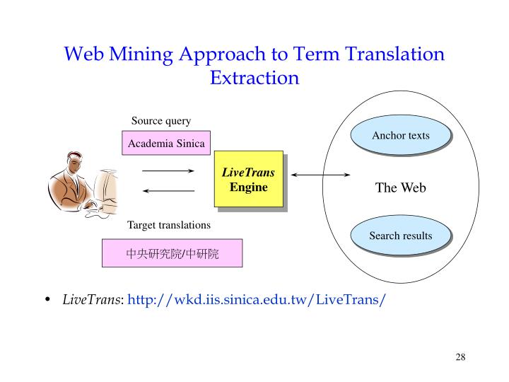 Web Mining Approach to Term Translation Extraction
