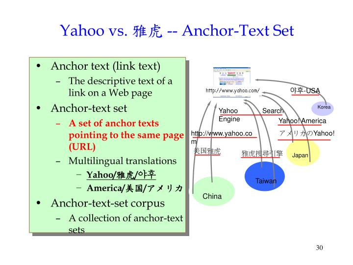 Yahoo vs.