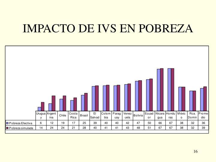 IMPACTO DE IVS EN POBREZA