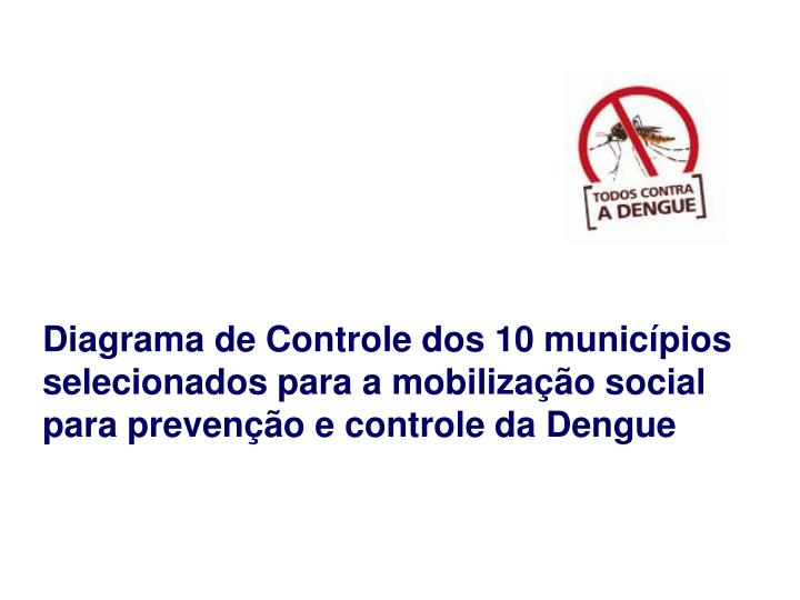 Diagrama de Controle dos 10 municípios selecionados para a mobilização social para prevenção e controle da Dengue