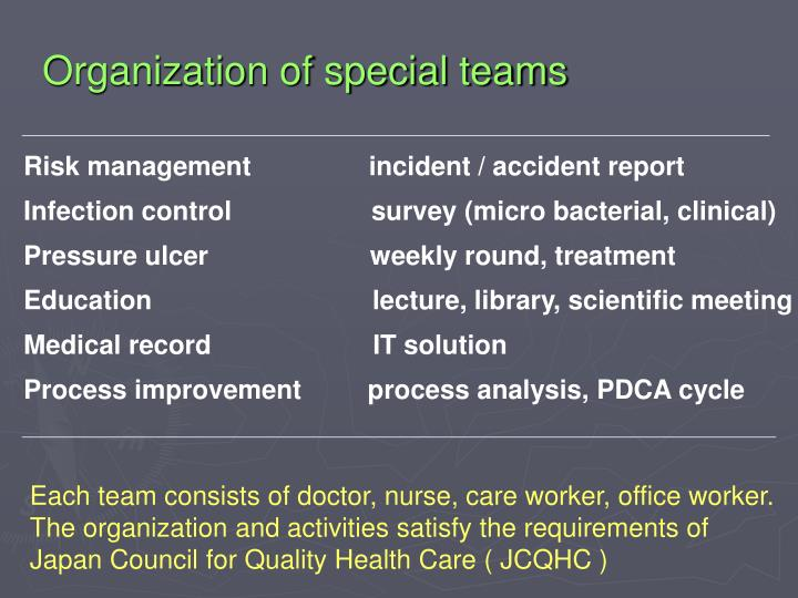 Organization of special teams
