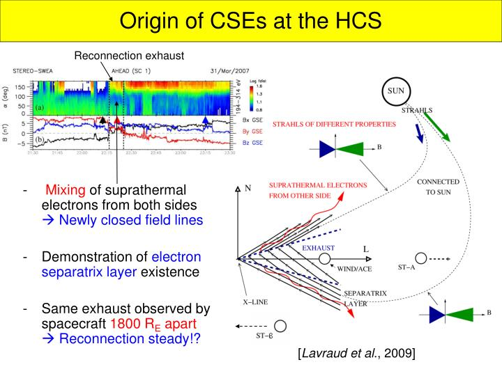 Origin of CSEs at the HCS