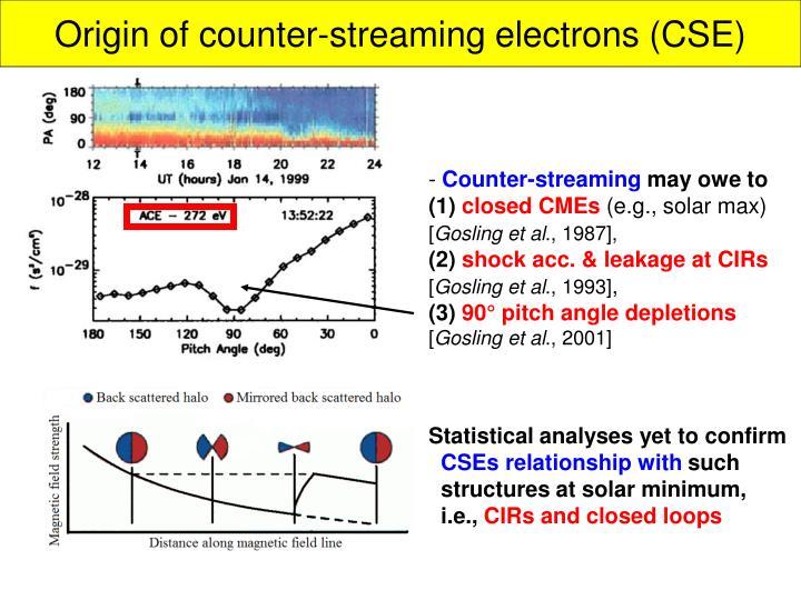 Origin of counter-streaming electrons (CSE)