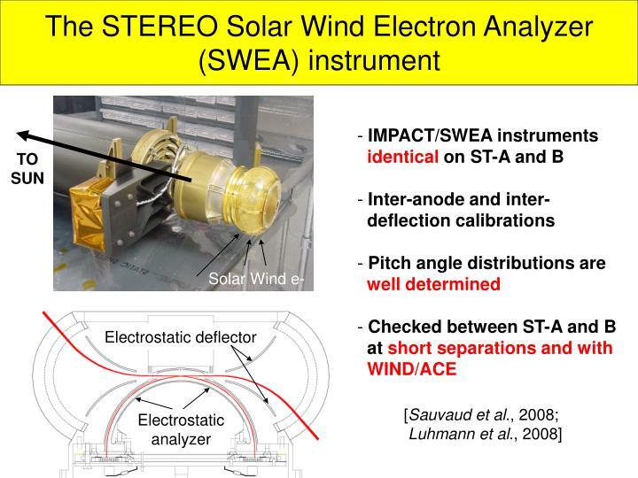 The STEREO Solar Wind Electron Analyzer (SWEA) instrument