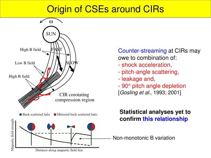 Origin of CSEs around CIRs