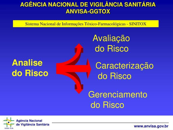 AGNCIA NACIONAL DE VIGILNCIA SANITRIA