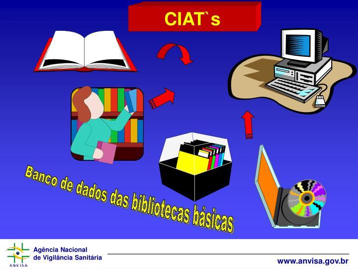 CIAT`s