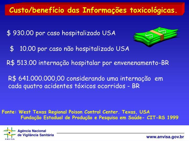 Custo/benefcio das Informaes toxicolgicas.
