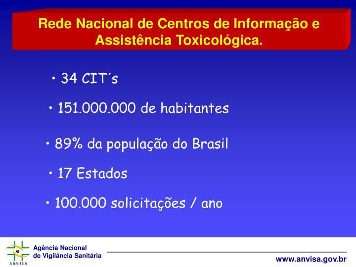 Rede Nacional de Centros de Informao e Assistncia Toxicolgica.