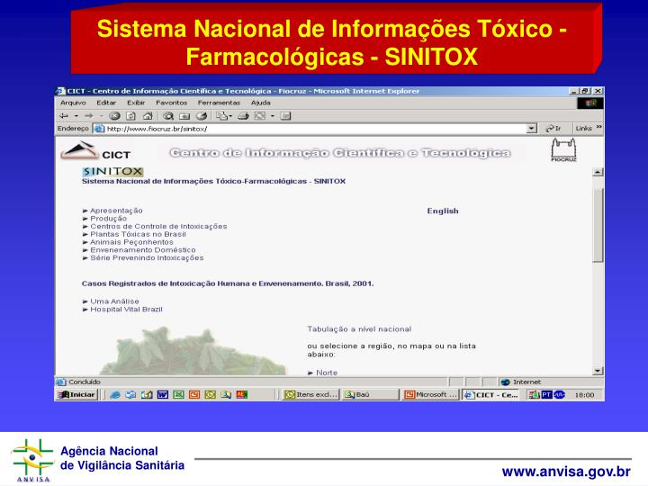Sistema Nacional de Informaes Txico -Farmacolgicas - SINITOX